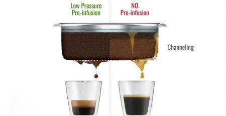 Giai đoạn đầu chiết xuất cà phê